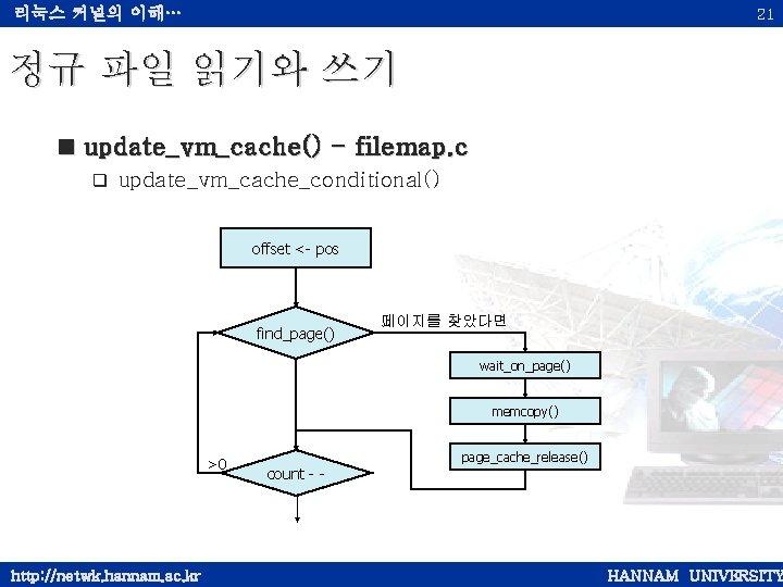 리눅스 커널의 이해… 21 정규 파일 읽기와 쓰기 < update_vm_cache() - filemap. c q