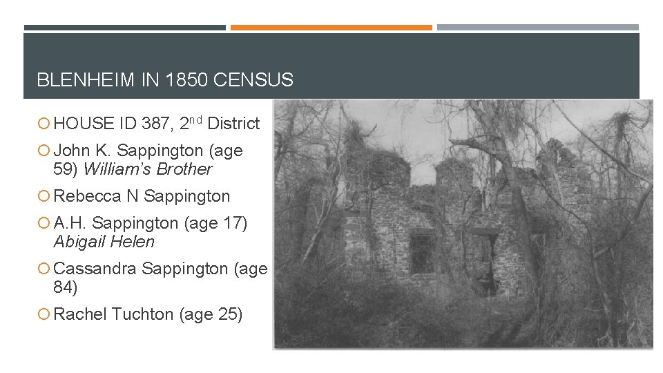 BLENHEIM IN 1850 CENSUS HOUSE ID 387, 2 nd District John K. Sappington (age
