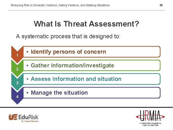 Reducing Risk in Domestic Violence, Dating Violence, and Stalking Situations What Is Threat Assessment?