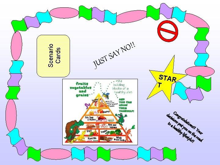 Scenario Cards ! ! O N Y A S T S JU STAR T