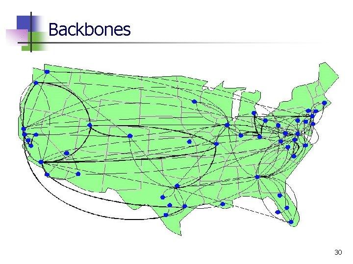 Backbones 30