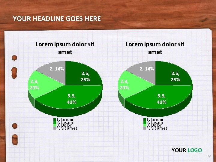 YOUR HEADLINE GOES HERE Lorem ipsum dolor sit amet 2, 14% 3. 5, 25%