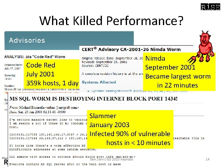 What Killed Performance? Nimda September 2001 Became largest worm in 22 minutes Code Red