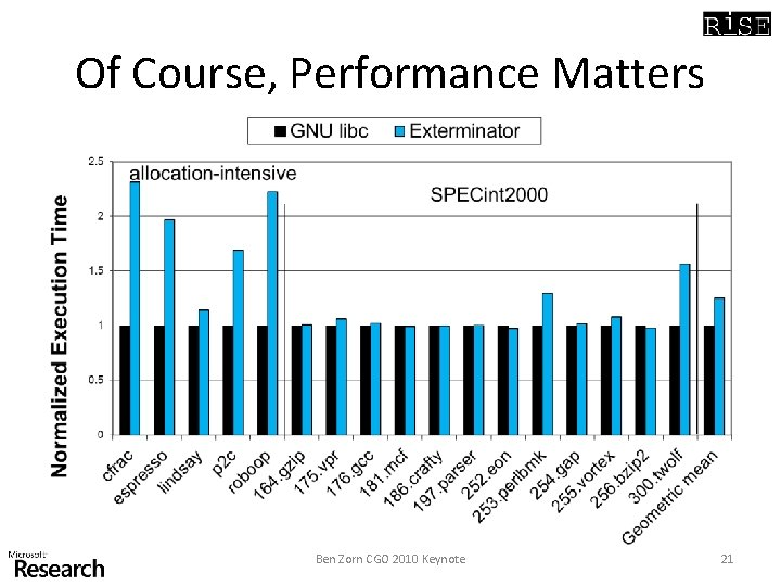 Of Course, Performance Matters Ben Zorn CGO 2010 Keynote 21