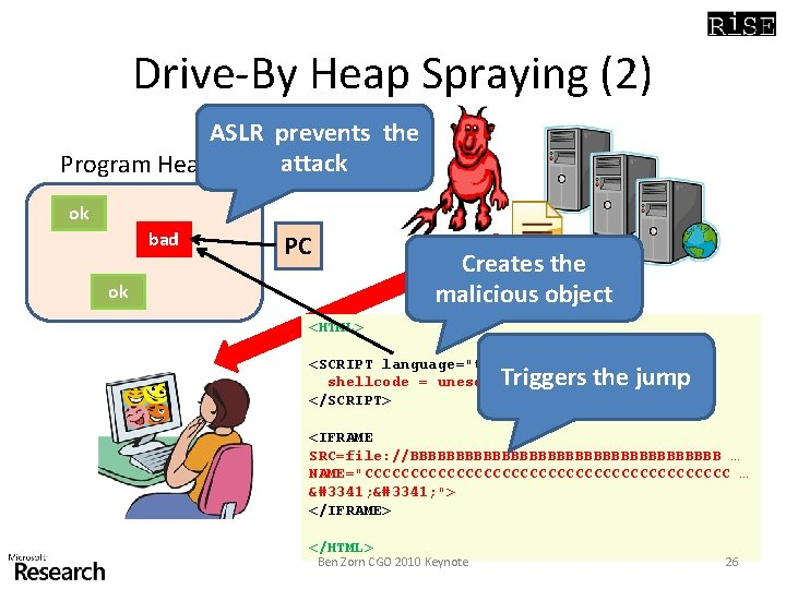 Drive-By Heap Spraying (2) ASLR prevents the attack Program Heap ok bad PC Creates
