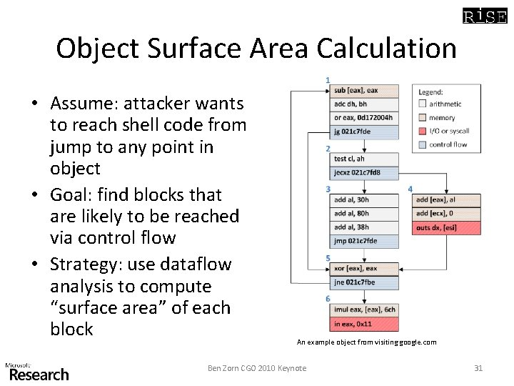 Object Surface Area Calculation • Assume: attacker wants to reach shell code from jump