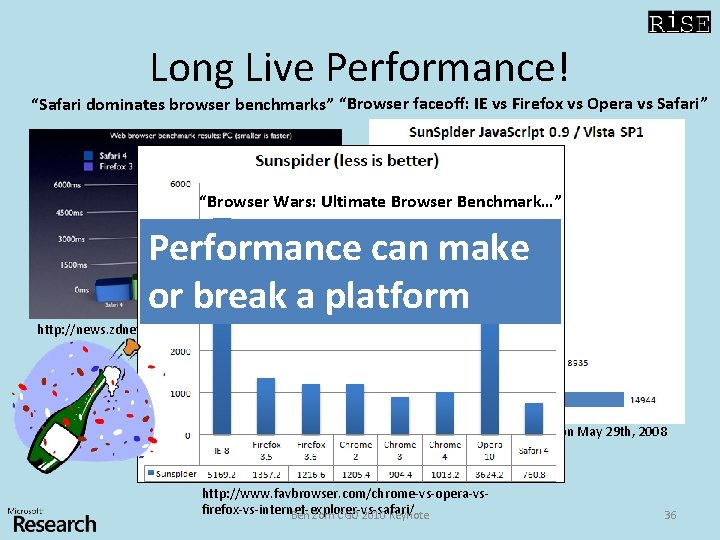 """Long Live Performance! """"Safari dominates browser benchmarks"""" """"Browser faceoff: IE vs Firefox vs Opera"""