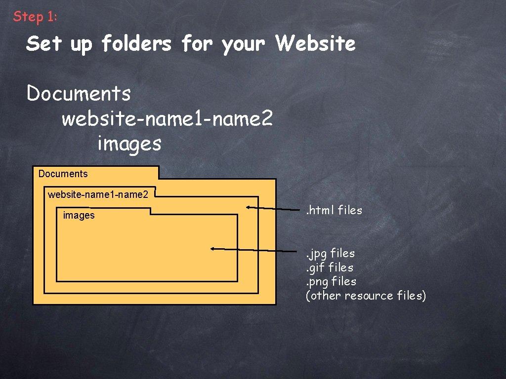 Step 1: Set up folders for your Website Documents website-name 1 -name 2 images