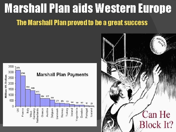Marshall Plan aids Western Europe The Marshall Plan proved to be a great success