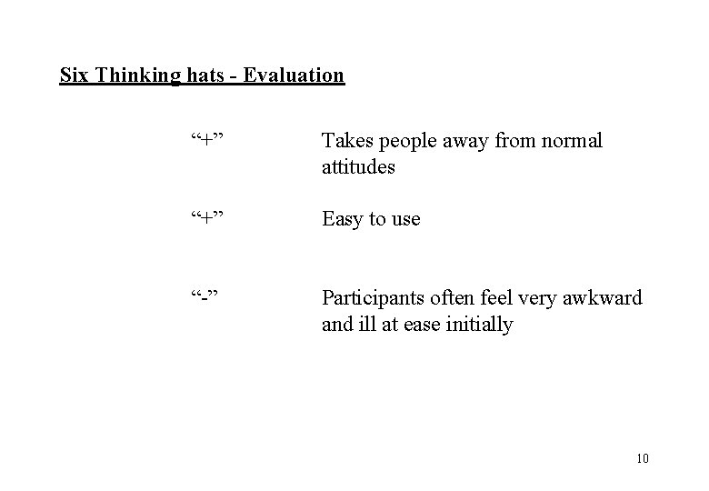 """Six Thinking hats - Evaluation """"+"""" Takes people away from normal attitudes """"+"""" Easy"""