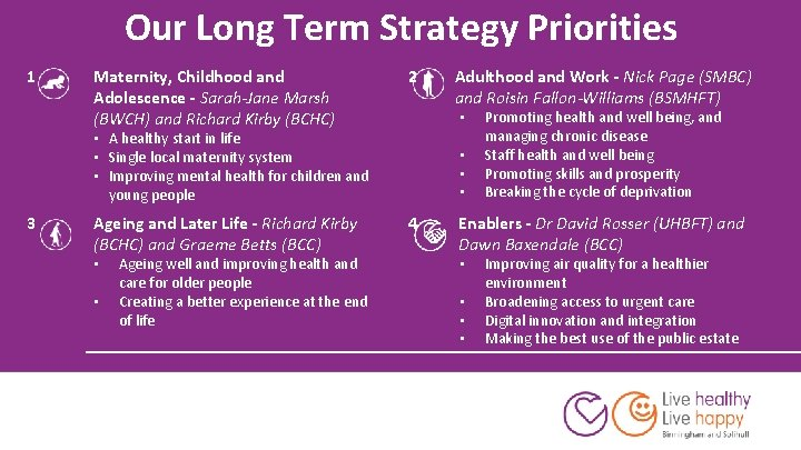 Our Long Term Strategy Priorities 1 Maternity, Childhood and Adolescence - Sarah-Jane Marsh (BWCH)