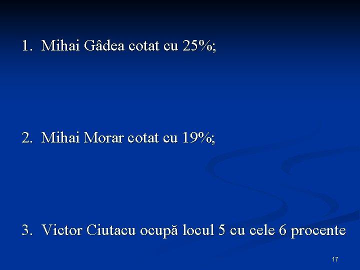 2 25% viziune
