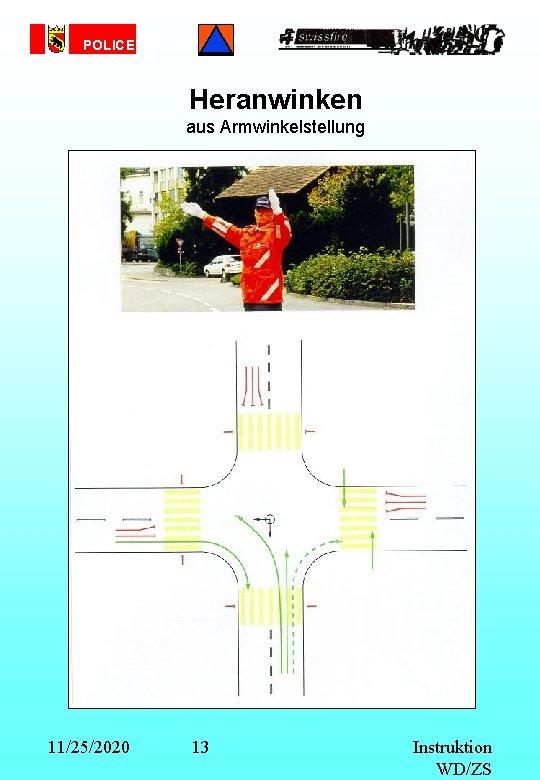 POLICE Heranwinken aus Armwinkelstellung 11/25/2020 13 Instruktion WD/ZS