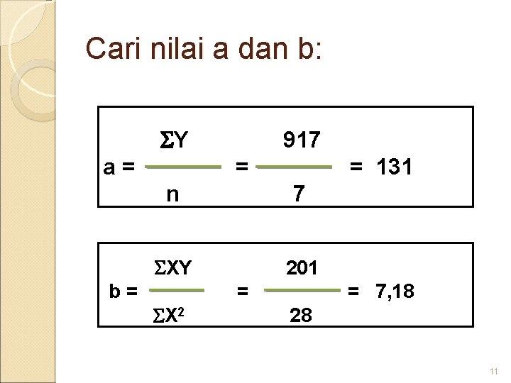 Cari nilai a dan b: Y a= 917 = = 131 n 7 XY