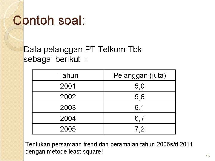Contoh soal: Data pelanggan PT Telkom Tbk sebagai berikut : Tahun 2001 2002 2003