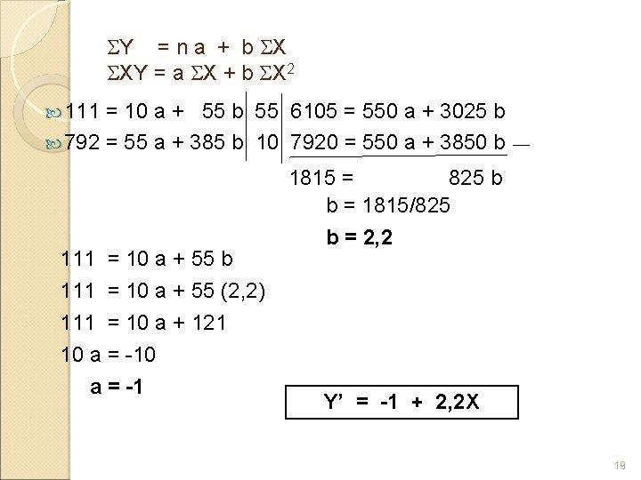 Y = n a + b X XY = a X + b