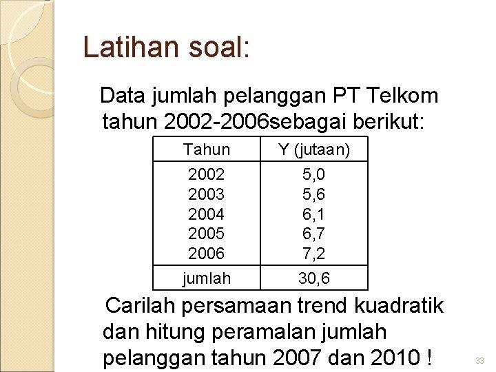 Latihan soal: Data jumlah pelanggan PT Telkom tahun 2002 -2006 sebagai berikut: Tahun 2002