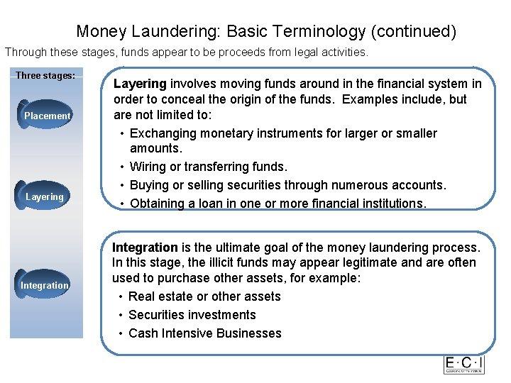 Of money laundering examples 5 Basic