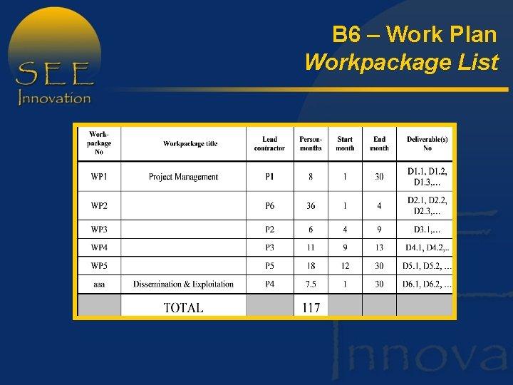 B 6 – Work Plan Workpackage List