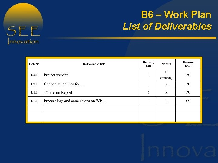 B 6 – Work Plan List of Deliverables