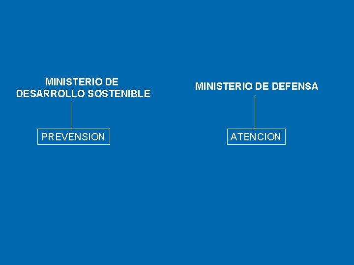 MINISTERIO DE DESARROLLO SOSTENIBLE PREVENSION MINISTERIO DE DEFENSA ATENCION