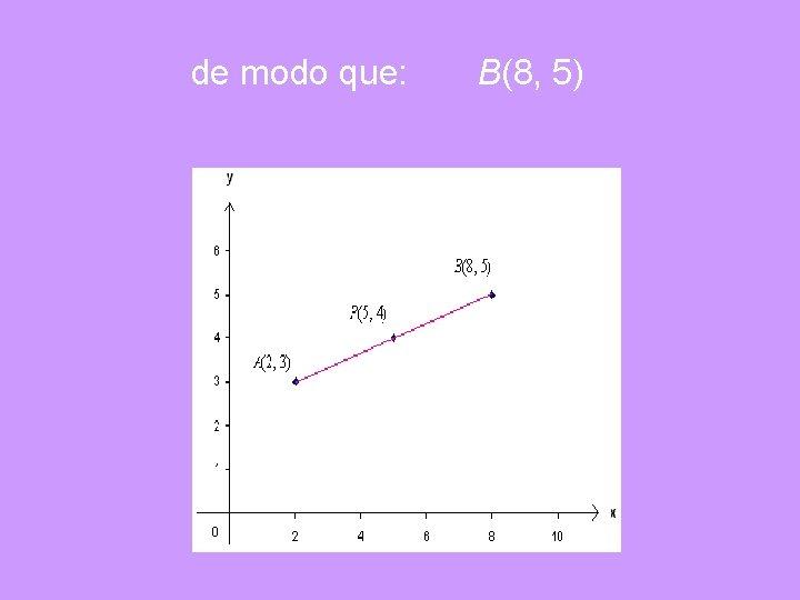 de modo que: B(8, 5)