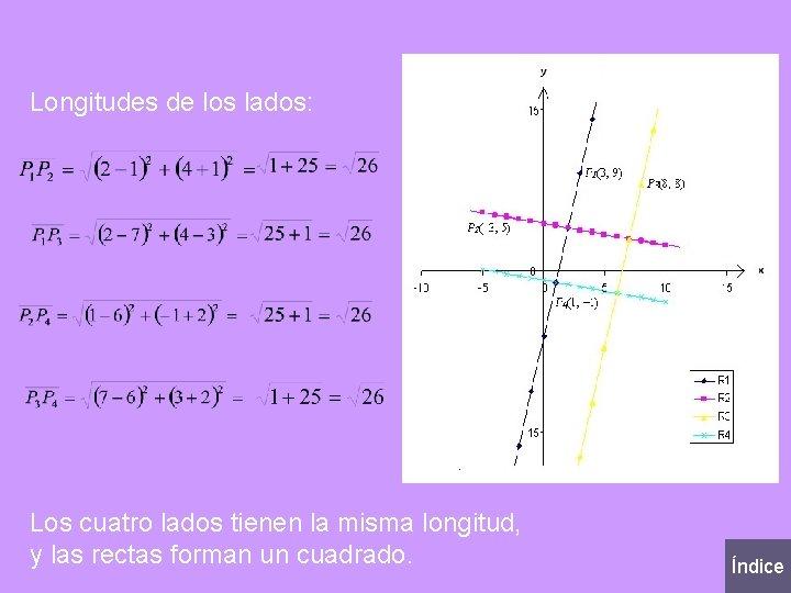 Longitudes de los lados: Los cuatro lados tienen la misma longitud, y las rectas