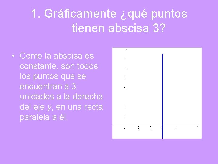 1. Gráficamente ¿qué puntos tienen abscisa 3? • Como la abscisa es constante, son