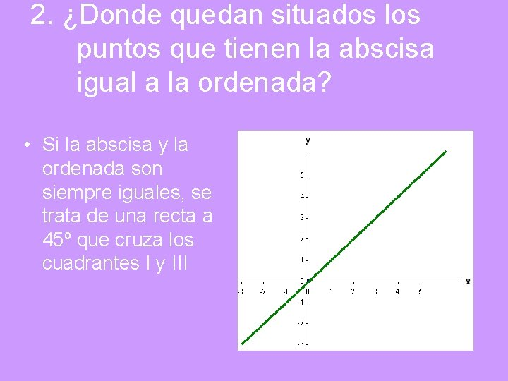 2. ¿Donde quedan situados los puntos que tienen la abscisa igual a la ordenada?