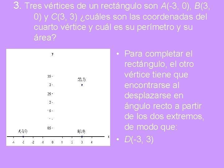 3. Tres vértices de un rectángulo son A(-3, 0), B(3, 0) y C(3, 3)