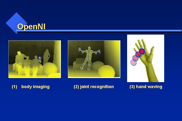 Open. NI (1) body imaging (2) joint recognition (3) hand waving