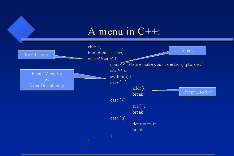 A menu in C++: Event Loop Event Mapping & Even Dispatching char c; Event