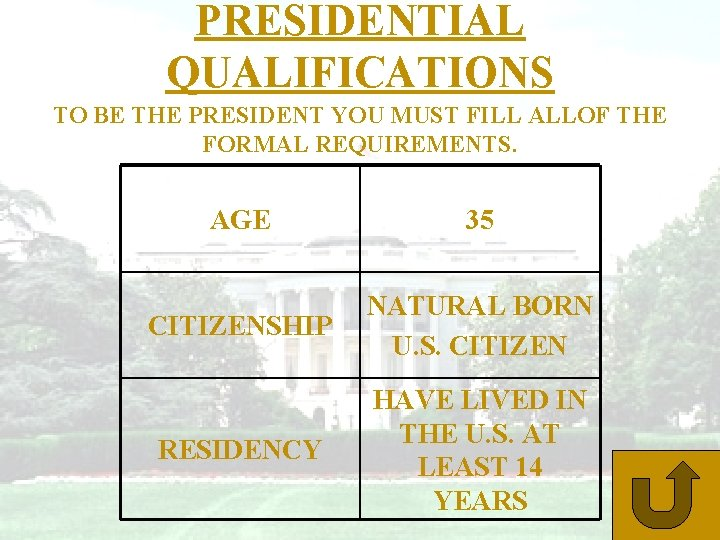PRESIDENTIAL QUALIFICATIONS TO BE THE PRESIDENT YOU MUST FILL ALLOF THE FORMAL REQUIREMENTS. AGE