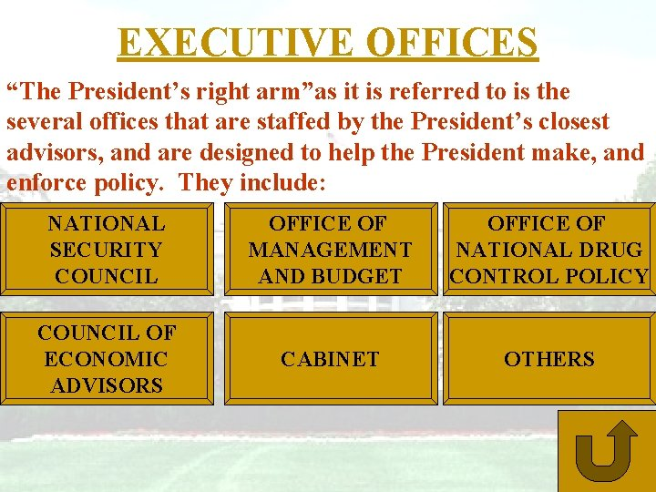 """EXECUTIVE OFFICES """"The President's right arm""""as it is referred to is the several offices"""