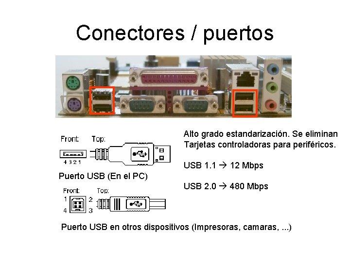 Conectores / puertos Alto grado estandarización. Se eliminan Tarjetas controladoras para periféricos. USB 1.