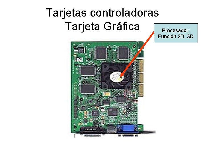 Tarjetas controladoras Tarjeta Gráfica Procesador: Función 2 D, 3 D