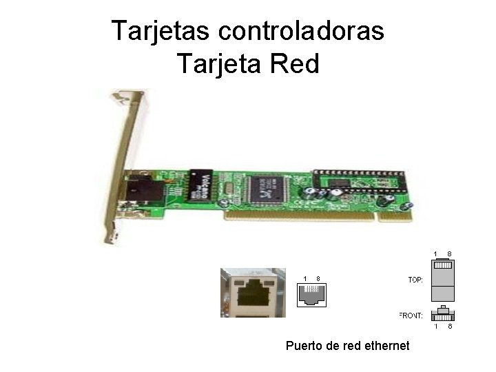 Tarjetas controladoras Tarjeta Red Puerto de red ethernet
