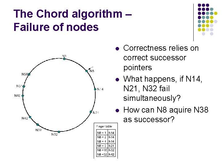 The Chord algorithm – Failure of nodes l l l Correctness relies on correct