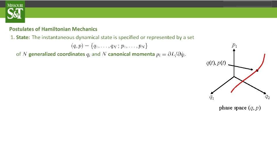 p 1 q(t), p(t) . q 2 q 1 phase space (q, p)