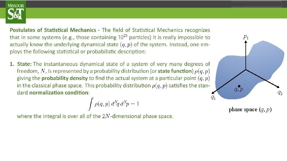 p 1 . q, p q 1 phase space (q, p) q 2