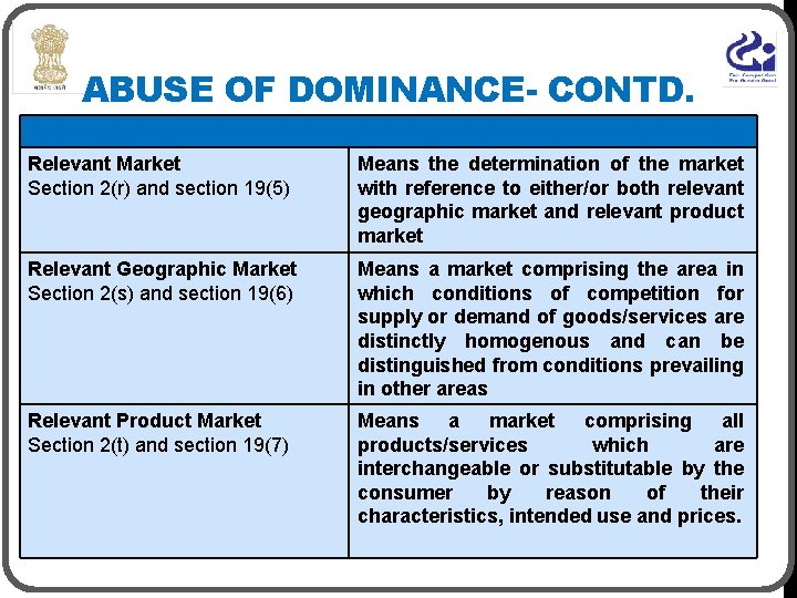 ABUSE OF DOMINANCE- CONTD. Relevant Market Section 2(r) and section 19(5) Means the determination