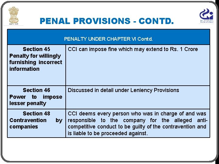 PENAL PROVISIONS - CONTD. PENALTY UNDER CHAPTER VI Contd. Section 45 Penalty for willingly
