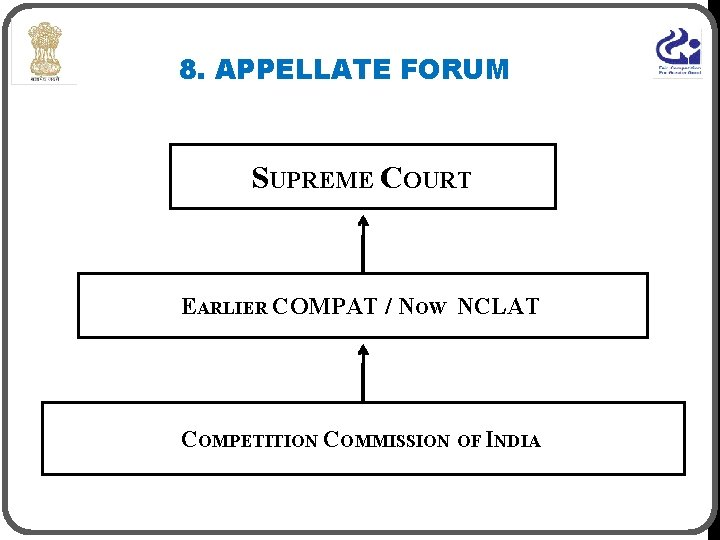 8. APPELLATE FORUM SUPREME COURT EARLIER COMPAT / NOW NCLAT COMPETITION COMMISSION OF INDIA