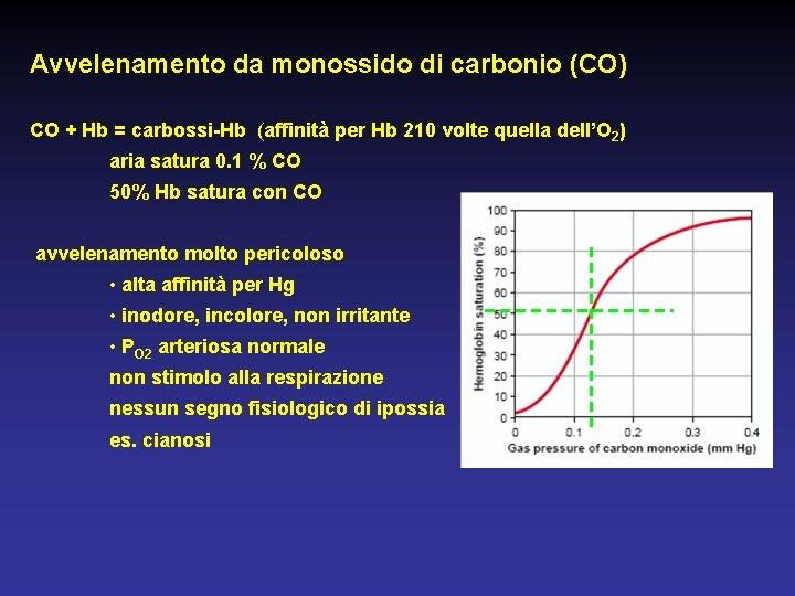Avvelenamento da monossido di carbonio (CO) CO + Hb = carbossi-Hb (affinità per Hb