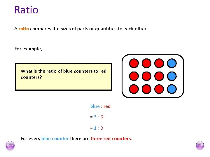 Ratio A ratio compares the sizes of parts or quantities to each other. For