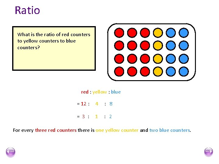 Ratio What is the ratio of red counters to yellow counters to blue counters?