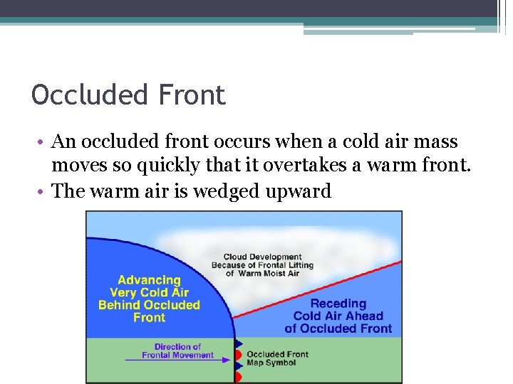 Occluded Front • An occluded front occurs when a cold air mass moves so