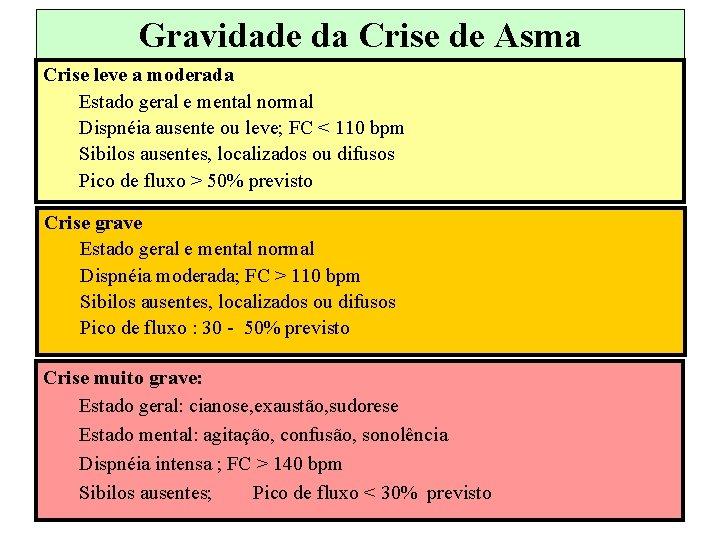 Gravidade da Crise de Asma Crise leve a moderada Estado geral e mental normal