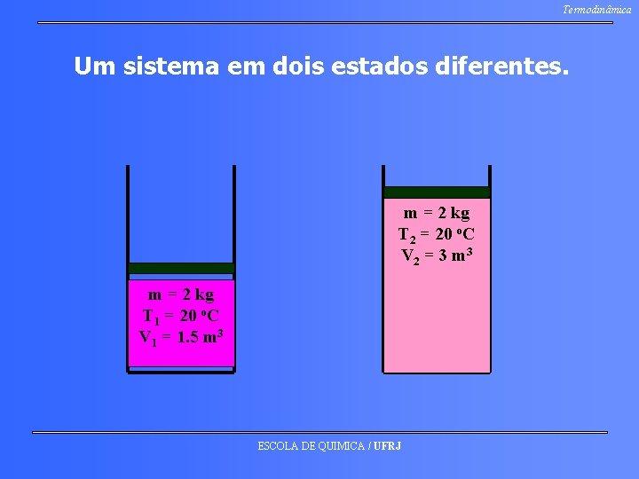 Termodinâmica Um sistema em dois estados diferentes. m = 2 kg T 2 =