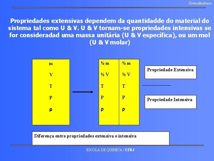 Termodinâmica Propriedades extensivas dependem da quantidadde do material do sistema tal como U &